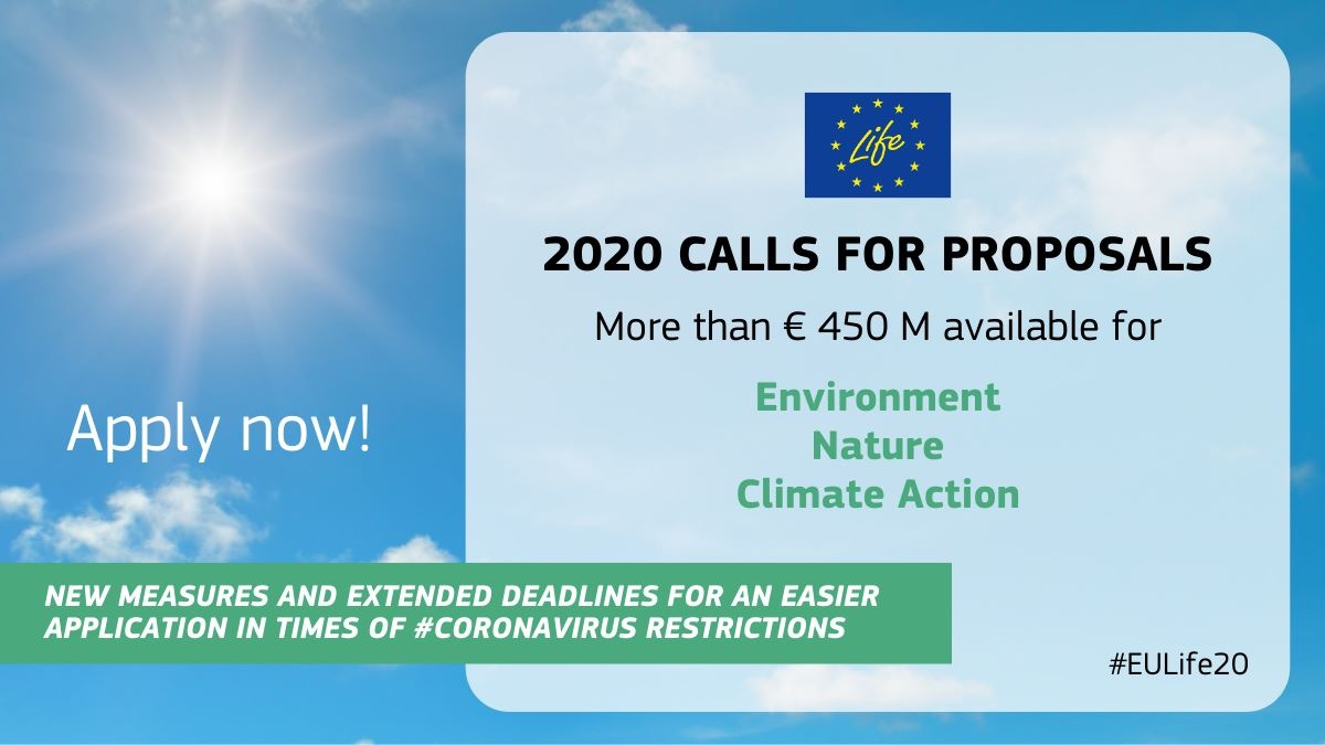 2020 calls for proposals